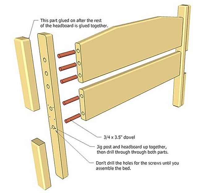 Схема кровати из дерева
