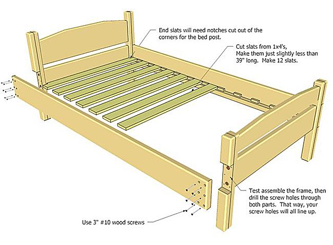 Деревянная кровать для дачи чертежи и схемы