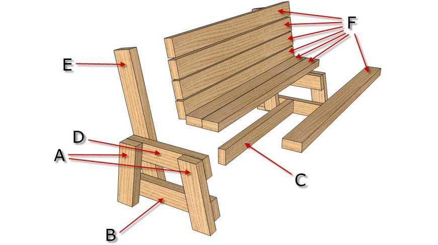 Скамейка из дерева своими руками размеры